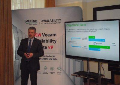 Zmiana strategii komunikacyjnej Veeam Software